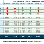 28 AGUSTOS 2014 – GCM FOREX GUN ORTASI VIDEO ANALIZ