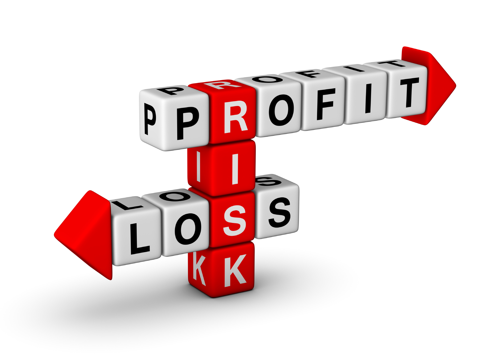Risk, Profit and Loss crossword