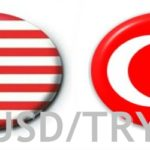 USDTRY yeni süreçte 4,6690 – 4,7375 bölgesine ulaşmak / yaklaşmak isteyebilir…