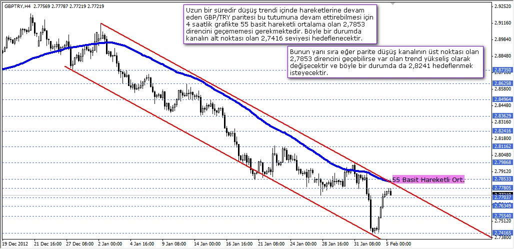 Usd try live forex